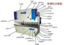 供应WC67Y数控板料折弯机