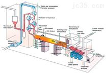 提供污水处理自动控制系统