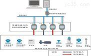 试压泵专用控制系统方案,双屏计算机控制系统