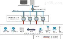 顺AGV自动导航系统|AGV无线远程调度自动控制系统
