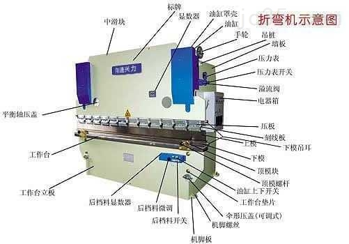安徽马鞍山wc67y-63t×2500液压数显板料折弯机