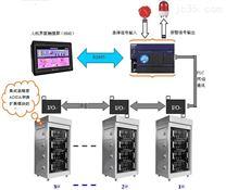 水泵水塔自动控制系统