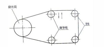 民间墓地结构图